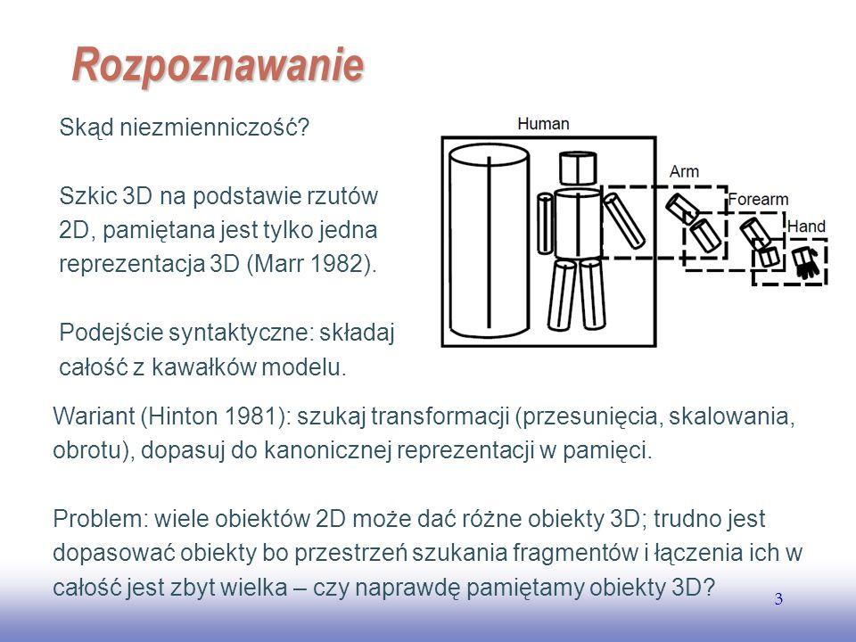 EE141 3 Rozpoznawanie Skąd niezmienniczość? Szkic 3D na podstawie rzutów 2D, pamiętana jest tylko jedna reprezentacja 3D (Marr 1982). Podejście syntak