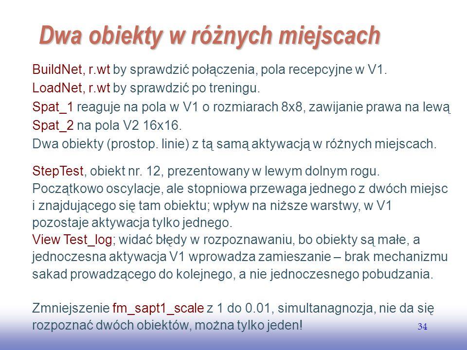 EE141 34 Dwa obiekty w różnych miejscach BuildNet, r.wt by sprawdzić połączenia, pola recepcyjne w V1. LoadNet, r.wt by sprawdzić po treningu. Spat_1