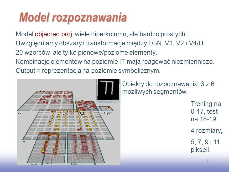 EE141 5 Model rozpoznawania Model objecrec.proj, wiele hiperkolumn, ale bardzo prostych. Uwzględniamy obszary i transformacje między LGN, V1, V2 i V4/