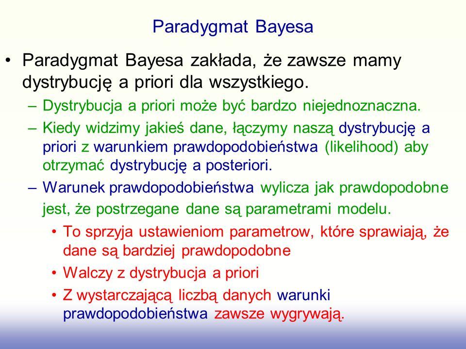 Paradygmat Bayesa Paradygmat Bayesa zakłada, że zawsze mamy dystrybucję a priori dla wszystkiego. –Dystrybucja a priori może być bardzo niejednoznaczn