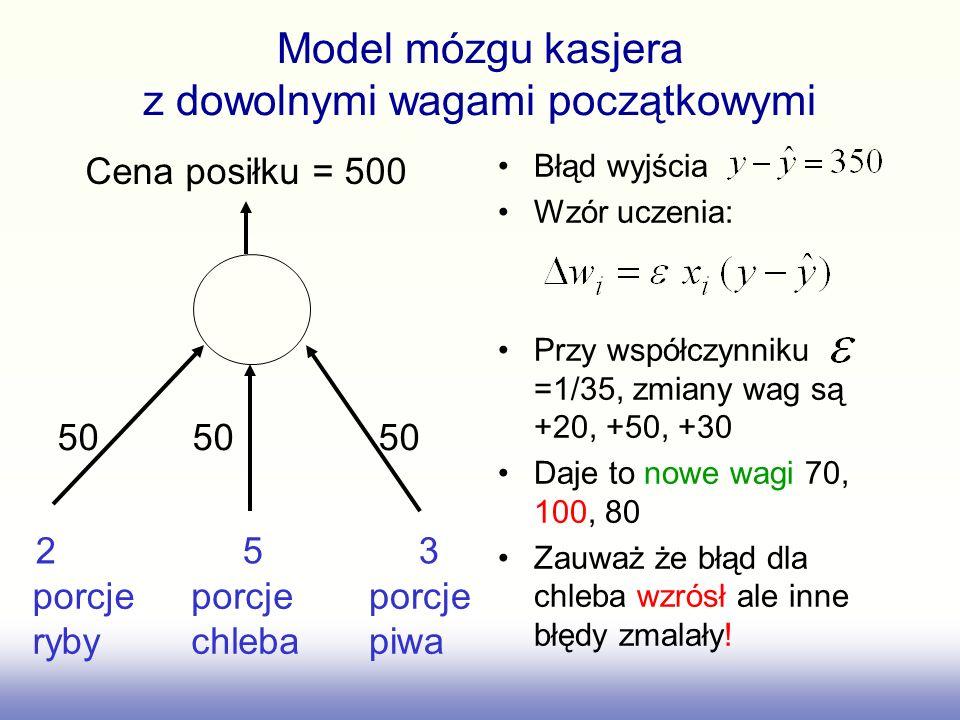 Błąd wyjścia Wzór uczenia: Przy współczynniku =1/35, zmiany wag są +20, +50, +30 Daje to nowe wagi 70, 100, 80 Zauważ że błąd dla chleba wzrósł ale in