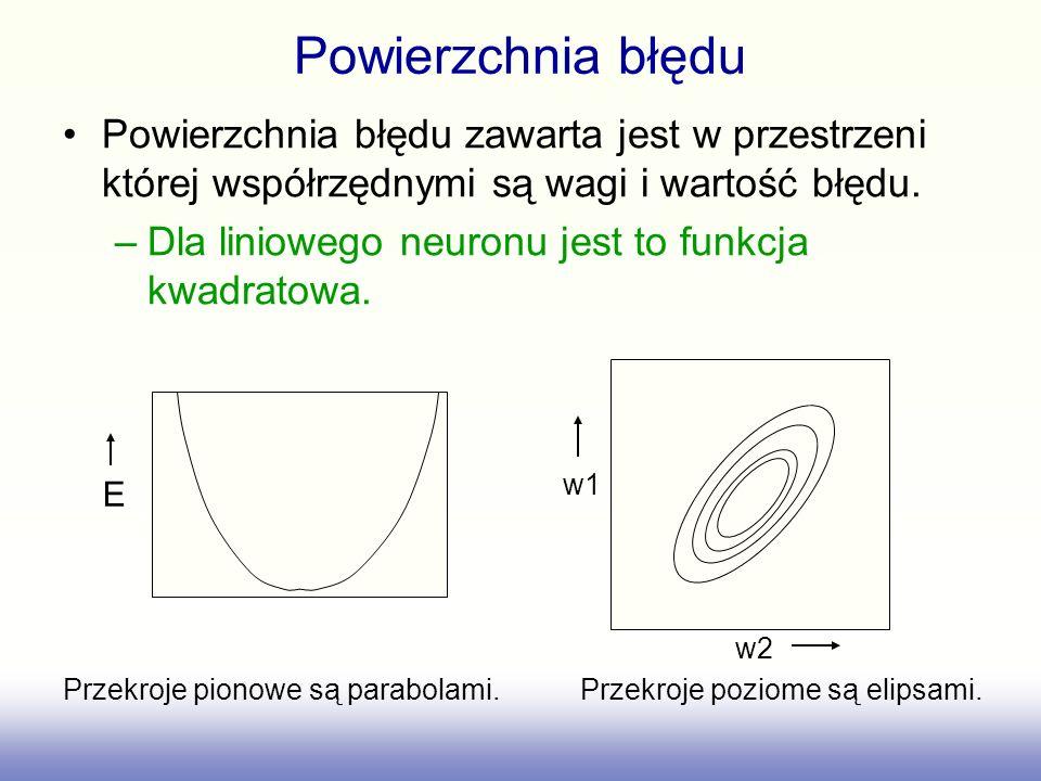 Powierzchnia błędu Powierzchnia błędu zawarta jest w przestrzeni której współrzędnymi są wagi i wartość błędu. –Dla liniowego neuronu jest to funkcja