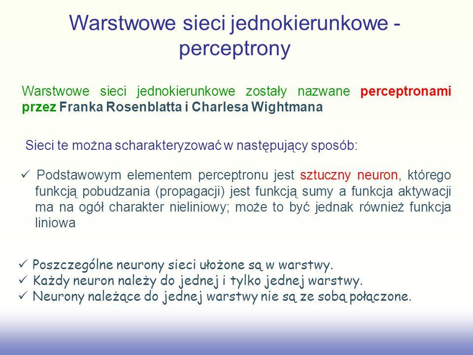 Warstwowe sieci jednokierunkowe - perceptrony Warstwowe sieci jednokierunkowe zostały nazwane perceptronami przez Franka Rosenblatta i Charlesa Wightm