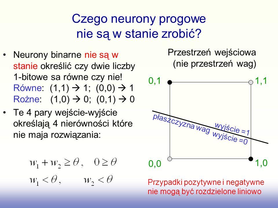 Czego neurony progowe nie są w stanie zrobić? Neurony binarne nie są w stanie określić czy dwie liczby 1-bitowe sa równe czy nie! Równe: (1,1) 1; (0,0