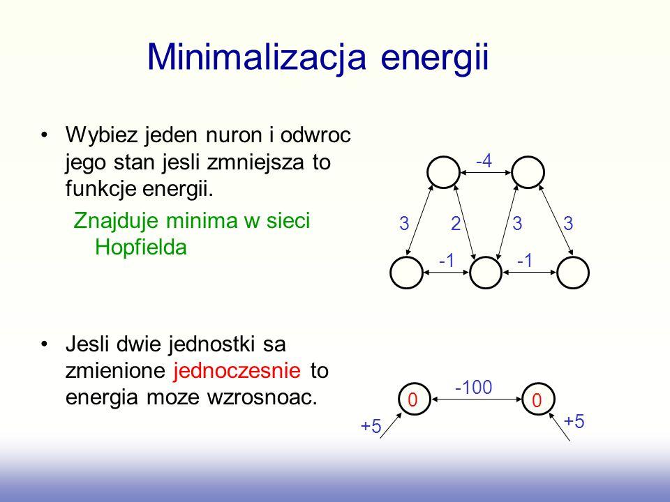Wybiez jeden nuron i odwroc jego stan jesli zmniejsza to funkcje energii. Znajduje minima w sieci Hopfielda Jesli dwie jednostki sa zmienione jednocze