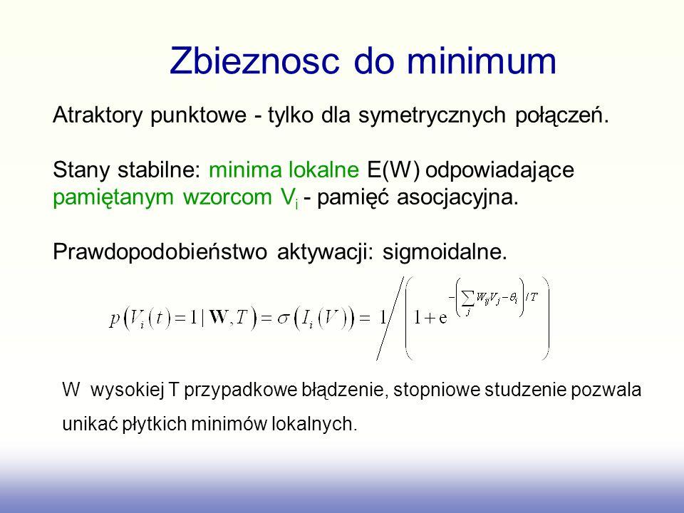 Zbieznosc do minimum W wysokiej T przypadkowe błądzenie, stopniowe studzenie pozwala unikać płytkich minimów lokalnych. Atraktory punktowe - tylko dla