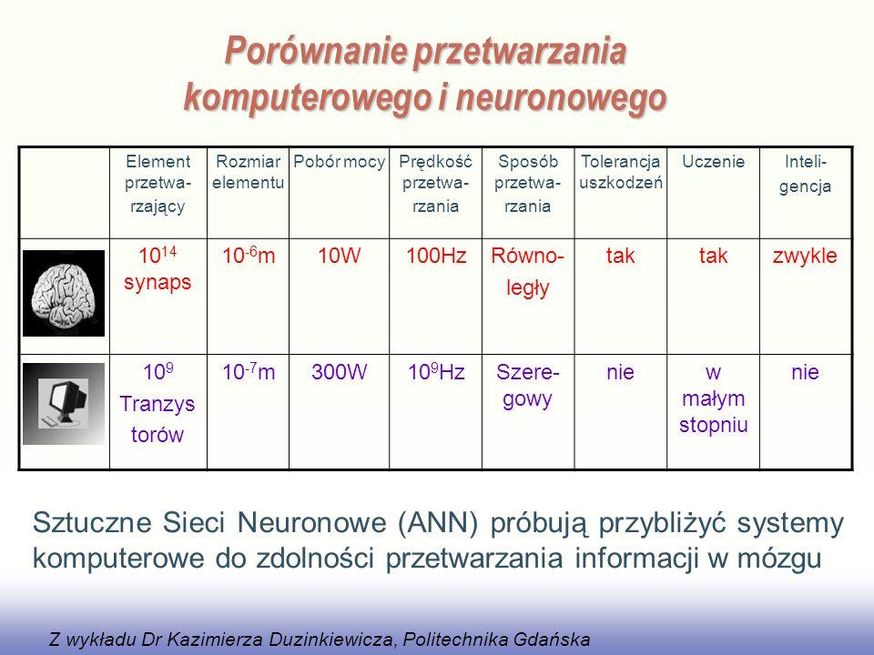 EE141 Element przetwa- rzający Rozmiar elementu Pobór mocyPrędkość przetwa- rzania Sposób przetwa- rzania Tolerancja uszkodzeń UczenieInteli- gencja 10 14 synaps 10 -6 m10W100HzRówno- legły tak zwykle 10 9 Tranzys torów 10 -7 m300W10 9 HzSzere- gowy niew małym stopniu nie Sztuczne Sieci Neuronowe (ANN) próbują przybliżyć systemy komputerowe do zdolności przetwarzania informacji w mózgu Porównanie przetwarzania komputerowego i neuronowego Z wykładu Dr Kazimierza Duzinkiewicza, Politechnika Gdańska