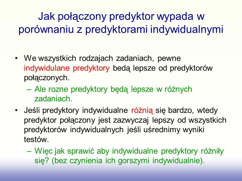 Jak połączony predyktor wypada w porównaniu z predyktorami indywidualnymi We wszystkich rodzajach zadaniach, pewne indywidulane predyktory bedą lepsze od predyktorów połączonych.