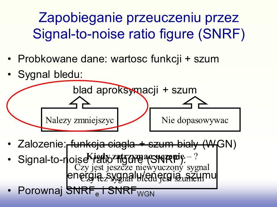 Probkowane dane: wartosc funkcji + szum Sygnal bledu: blad aproksymacji + szum Nie dopasowywacNalezy zmniejszyc Zalozenie: funkcja ciagla + szum bialy (WGN) Signal-to-noise ratio figure (SNRF): energia sygnalu/energia szumu Porownaj SNRF e i SNRF WGN Kiedy zatrzymac uczenie – .