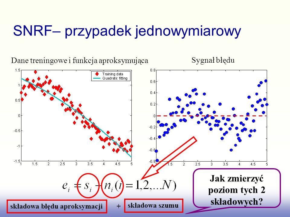 SNRF– przypadek jednowymiarowy Dane treningowe i funkcja aproksymująca Sygnał błędu składowa błędu aproksymacji składowa szumu + Jak zmierzyć poziom tych 2 składowych?