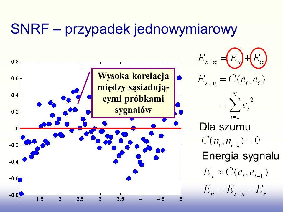 SNRF – przypadek jednowymiarowy Wysoka korelacja między sąsiadują- cymi próbkami sygnałów Dla szumu Energia sygnalu