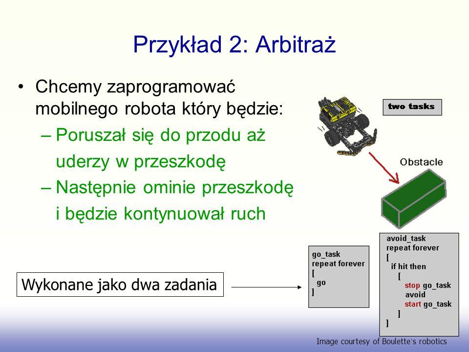 Przykład 2: Arbitraż Chcemy zaprogramować mobilnego robota który będzie: –Poruszał się do przodu aż uderzy w przeszkodę –Następnie ominie przeszkodę i