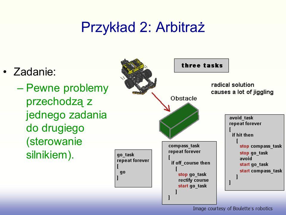 Przykład 2: Arbitraż Zadanie: –Pewne problemy przechodzą z jednego zadania do drugiego (sterowanie silnikiem). Image courtesy of Boulette s robotics