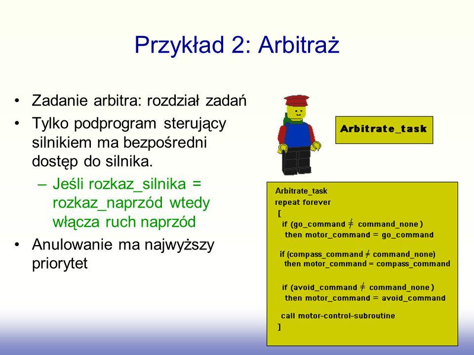 Przykład 2: Arbitraż Zadanie arbitra: rozdział zadań Tylko podprogram sterujący silnikiem ma bezpośredni dostęp do silnika. –Jeśli rozkaz_silnika = ro