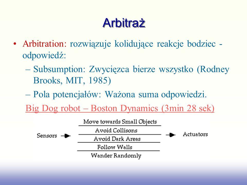 Arbitraż Arbitration: rozwiązuje kolidujące reakcje bodziec - odpowiedź: –Subsumption: Zwycięzca bierze wszystko (Rodney Brooks, MIT, 1985) –Pola pote