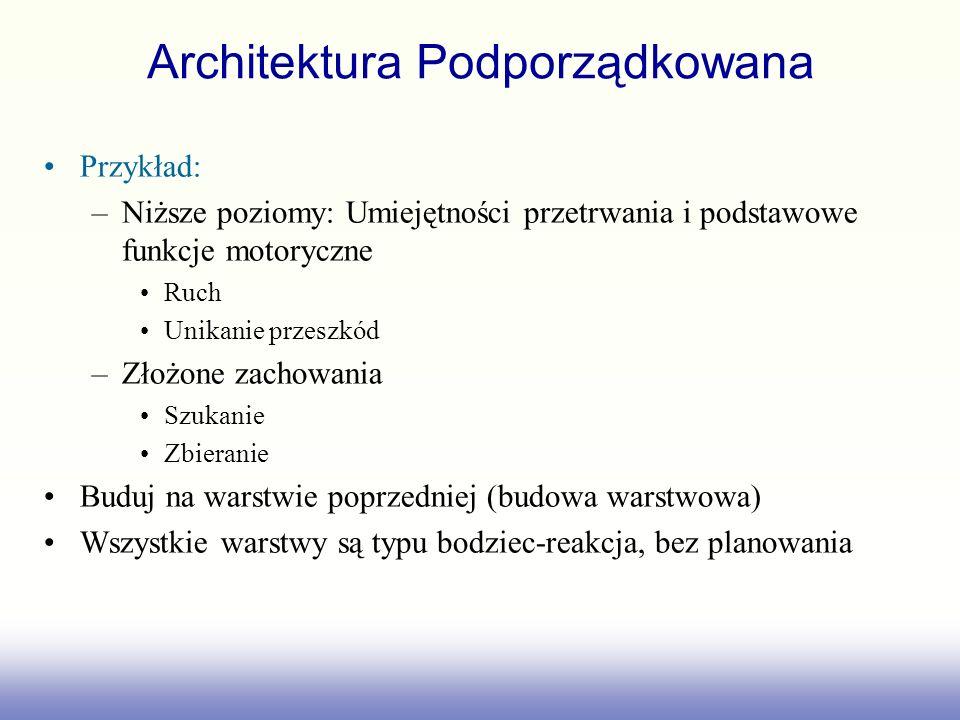 Przykład: –Niższe poziomy: Umiejętności przetrwania i podstawowe funkcje motoryczne Ruch Unikanie przeszkód –Złożone zachowania Szukanie Zbieranie Bud