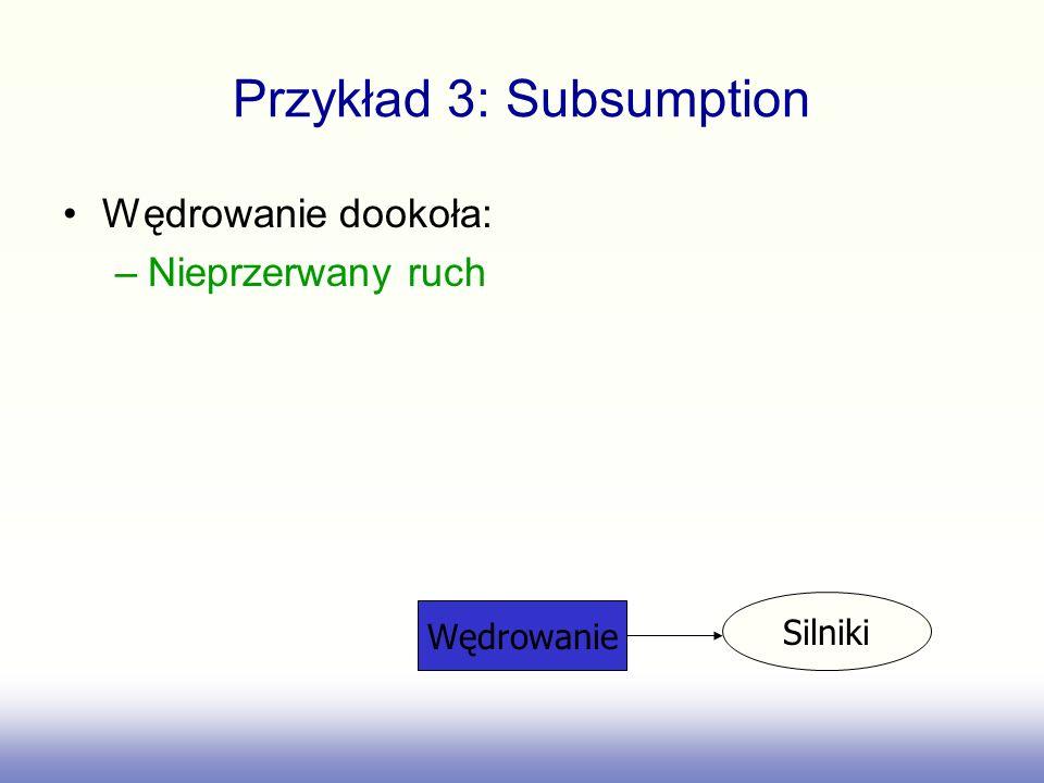 Przykład 3: Subsumption Wędrowanie dookoła: –Nieprzerwany ruch Wędrowanie Silniki