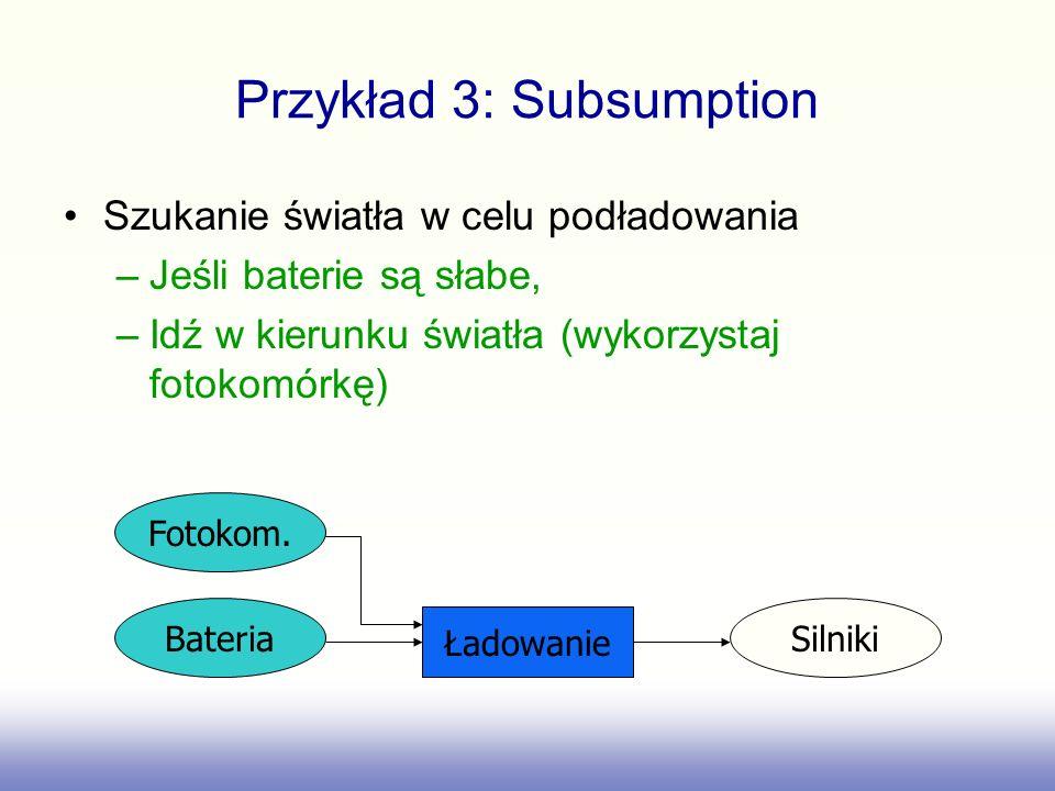 Przykład 3: Subsumption Szukanie światła w celu podładowania –Jeśli baterie są słabe, –Idź w kierunku światła (wykorzystaj fotokomórkę) Ładowanie Bate