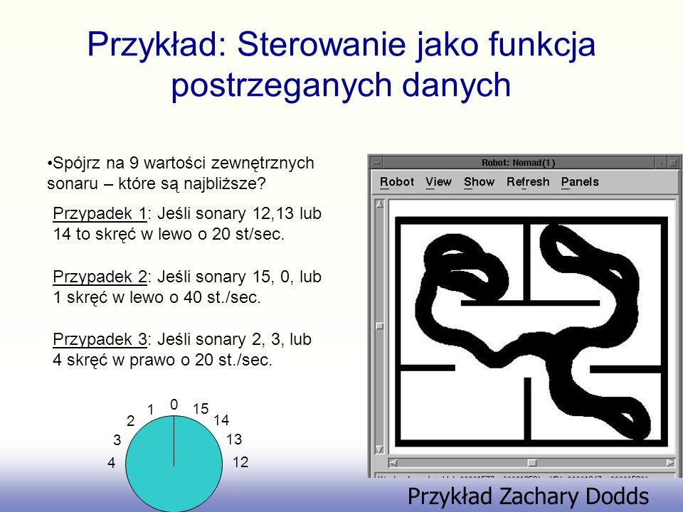 Przykład: Sterowanie jako funkcja postrzeganych danych Przypadek 1: Jeśli sonary 12,13 lub 14 to skręć w lewo o 20 st/sec. Spójrz na 9 wartości zewnęt
