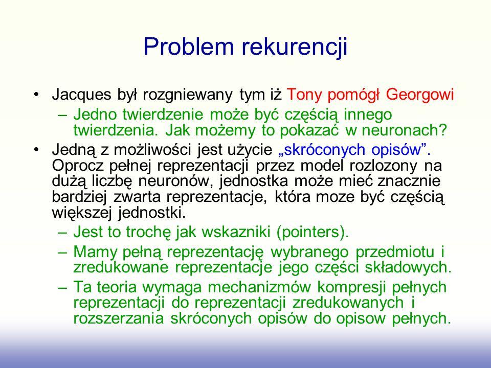 Problem rekurencji Jacques był rozgniewany tym iż Tony pomógł Georgowi –Jedno twierdzenie może być częścią innego twierdzenia. Jak możemy to pokazać w