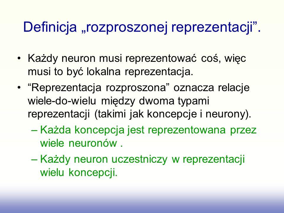 Definicja rozproszonej reprezentacji. Każdy neuron musi reprezentować coś, więc musi to być lokalna reprezentacja. Reprezentacja rozproszona oznacza r