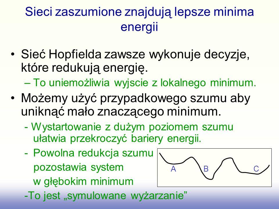 Sieci zaszumione znajdują lepsze minima energii Sieć Hopfielda zawsze wykonuje decyzje, które redukują energię. –To uniemożliwia wyjscie z lokalnego m