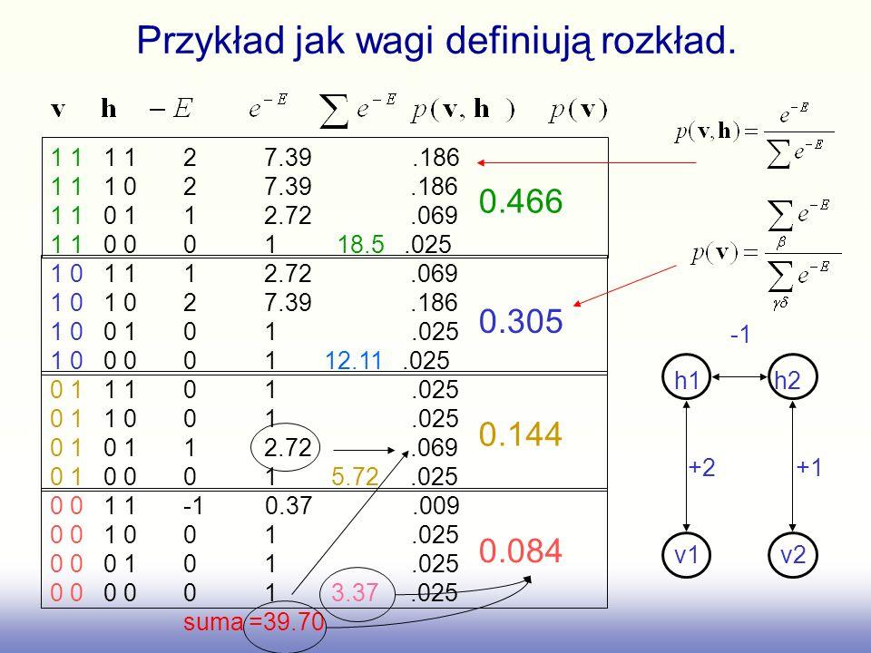 1 1 1 1 2 7.39.186 1 1 1 0 2 7.39.186 1 1 0 1 1 2.72.069 1 1 0 0 0 1 18.5.025 1 0 1 1 1 2.72.069 1 0 1 0 2 7.39.186 1 0 0 1 0 1.025 1 0 0 0 0 1 12.11.
