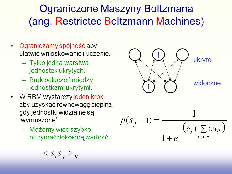 Ograniczone Maszyny Boltzmana (ang. Restricted Boltzmann Machines) Ograniczamy spójność aby ułatwić wnioskowanie i uczenie. –Tylko jedna warstwa jedno