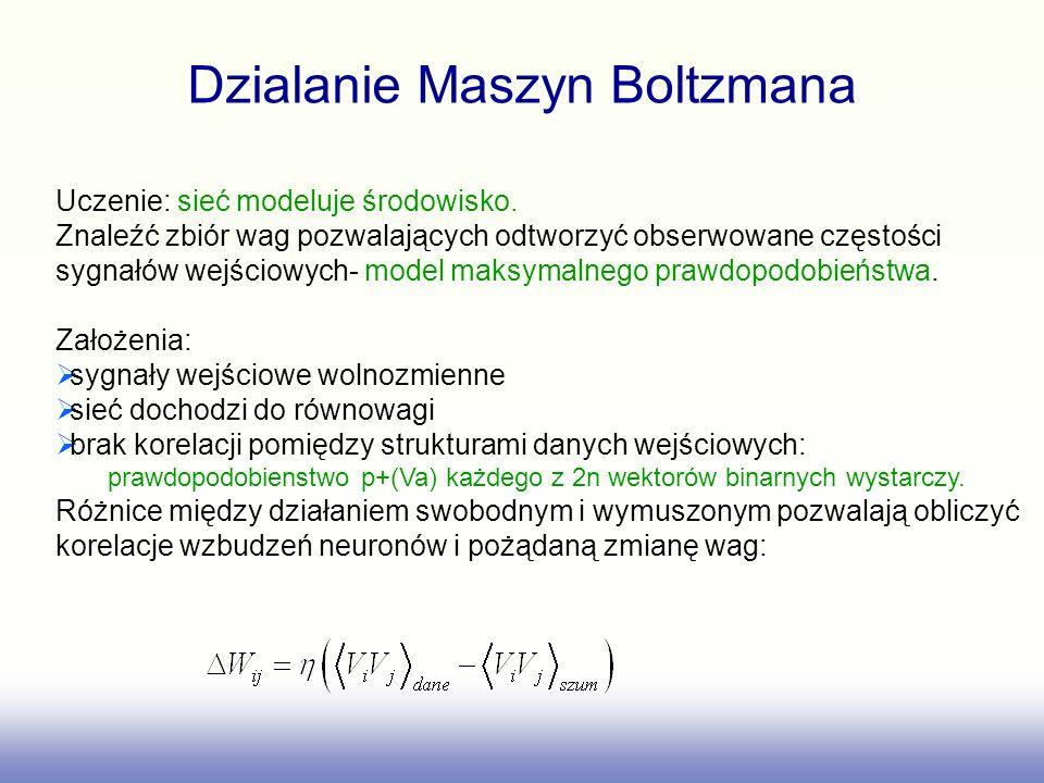 Dzialanie Maszyn Boltzmana Uczenie: sieć modeluje środowisko. Znaleźć zbiór wag pozwalających odtworzyć obserwowane częstości sygnałów wejściowych- mo