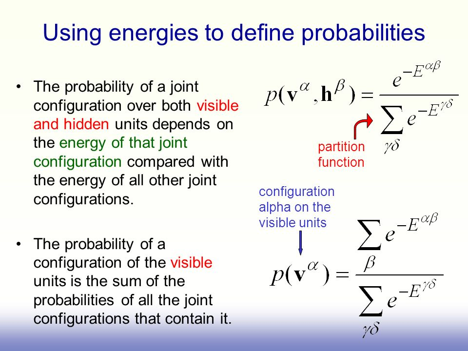 Using energies to define probabilities The probability of a joint configuration over both visible and hidden units depends on the energy of that joint