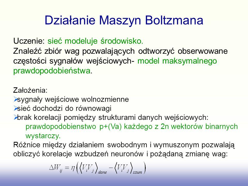 Działanie Maszyn Boltzmana Uczenie: sieć modeluje środowisko. Znaleźć zbiór wag pozwalających odtworzyć obserwowane częstości sygnałów wejściowych- mo