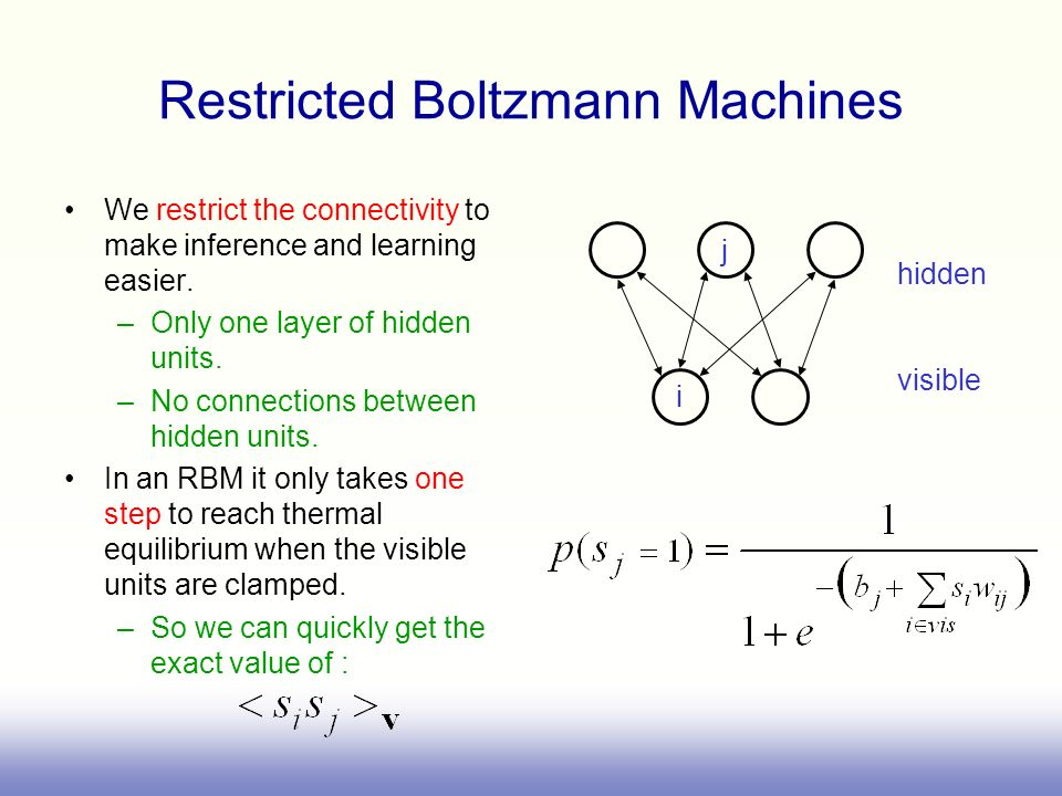 Restricted Boltzmann Machines We restrict the connectivity to make inference and learning easier. –Only one layer of hidden units. –No connections bet