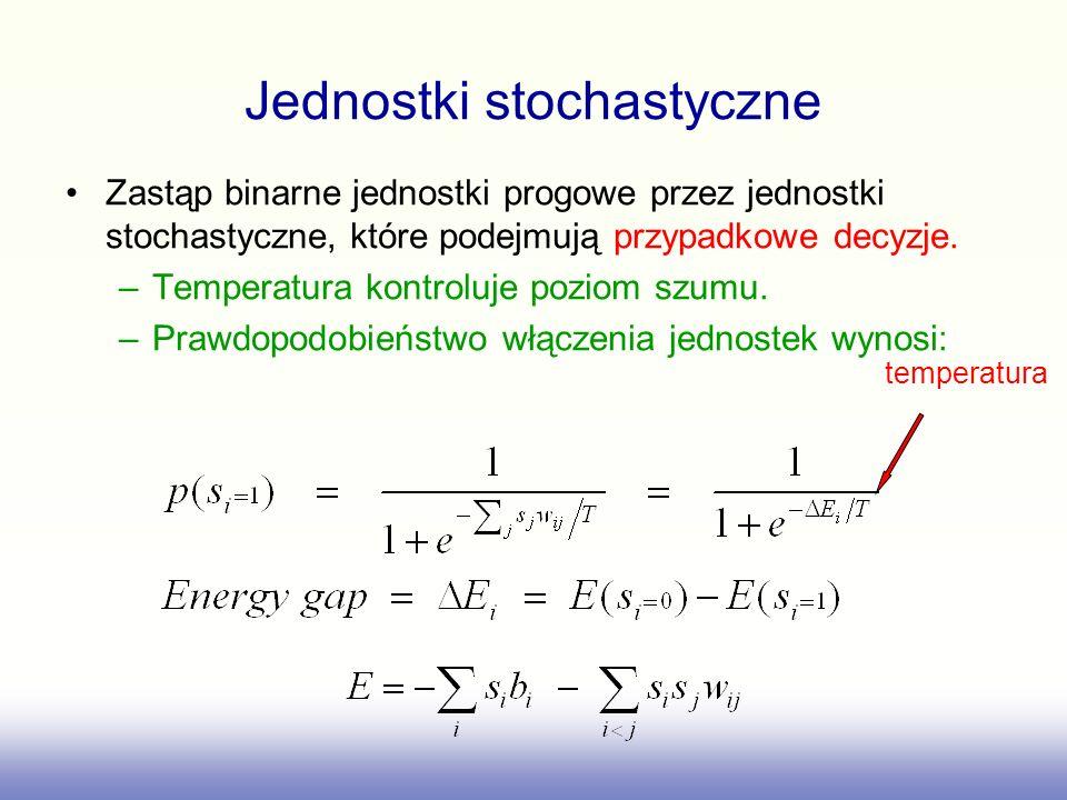 Jednostki stochastyczne Zastąp binarne jednostki progowe przez jednostki stochastyczne, które podejmują przypadkowe decyzje. –Temperatura kontroluje p
