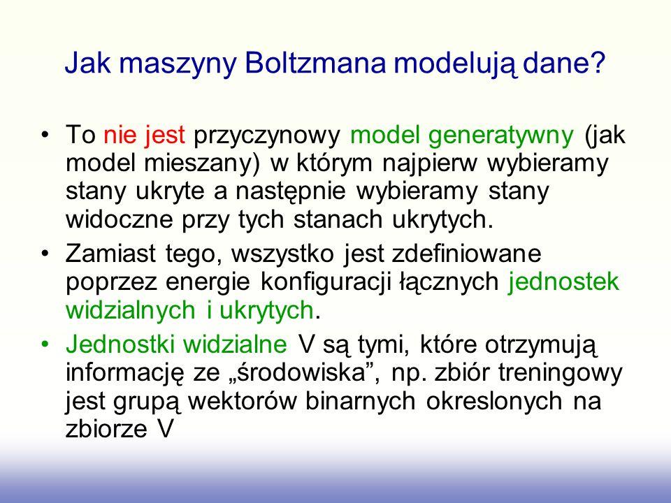 Jak maszyny Boltzmana modelują dane? To nie jest przyczynowy model generatywny (jak model mieszany) w którym najpierw wybieramy stany ukryte a następn