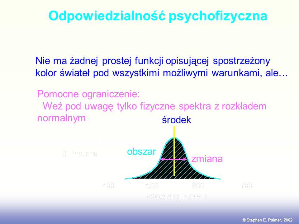 Fizyka światła Trochę przykładów współczynnika odbicia spektrów powierzchni Długość fali (nm) % Odbitych fotonów Czerwony 400 700 Żółty 400 700 Niebie