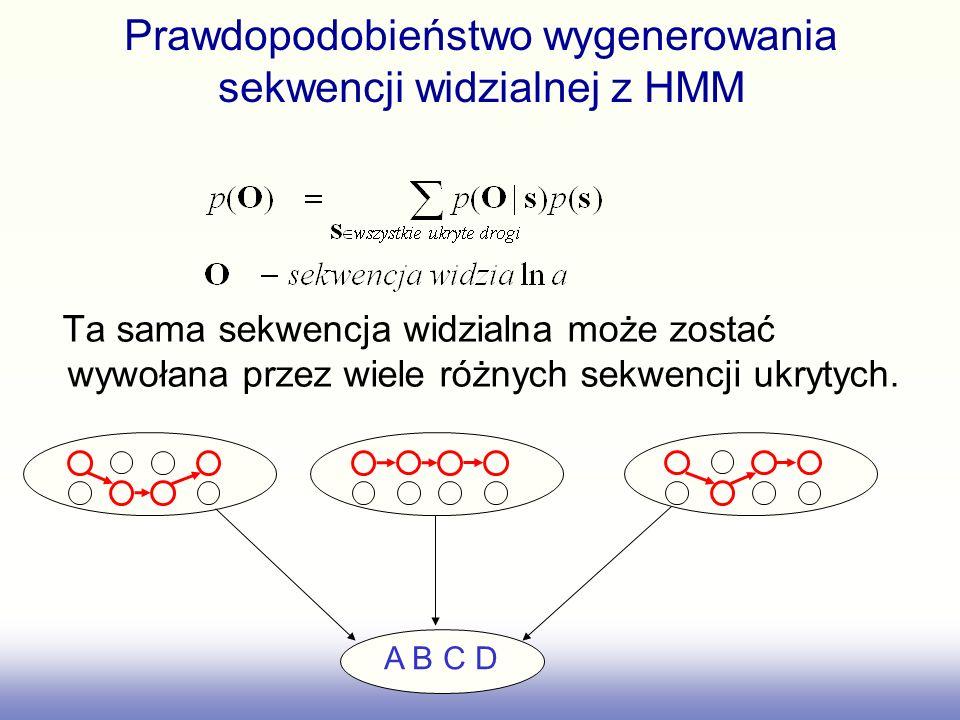 Prawdopodobieństwo wygenerowania sekwencji widzialnej z HMM Ta sama sekwencja widzialna może zostać wywołana przez wiele różnych sekwencji ukrytych. A