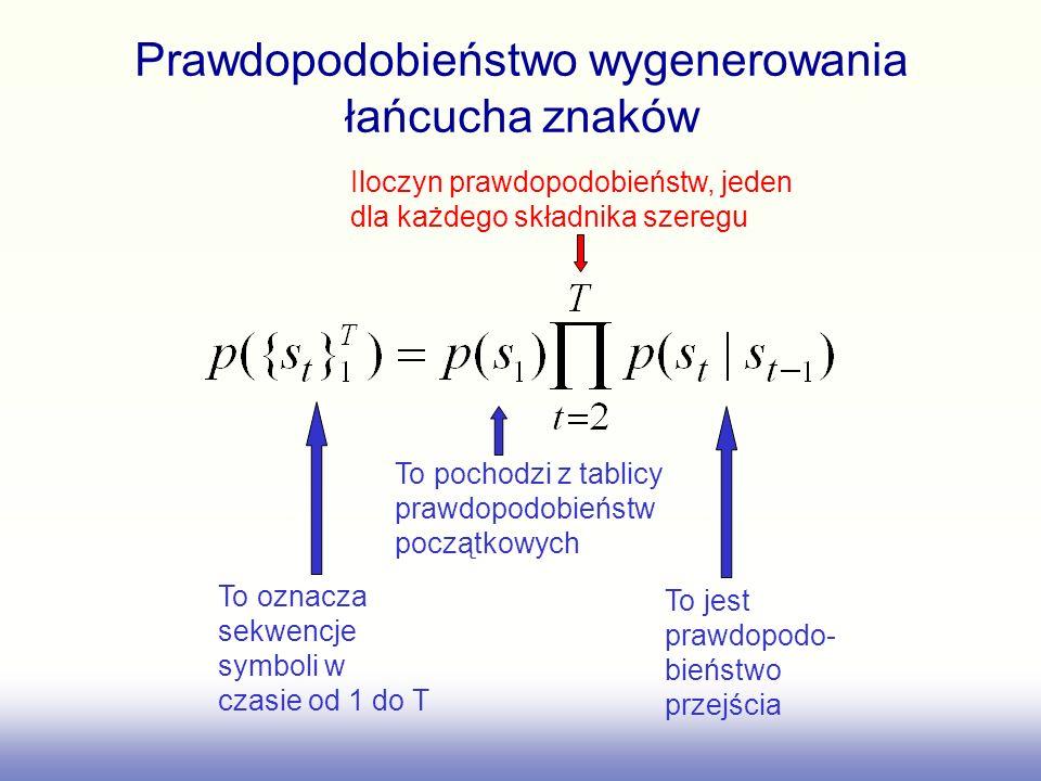 Prawdopodobieństwo wygenerowania łańcucha znaków To oznacza sekwencje symboli w czasie od 1 do T To pochodzi z tablicy prawdopodobieństw początkowych