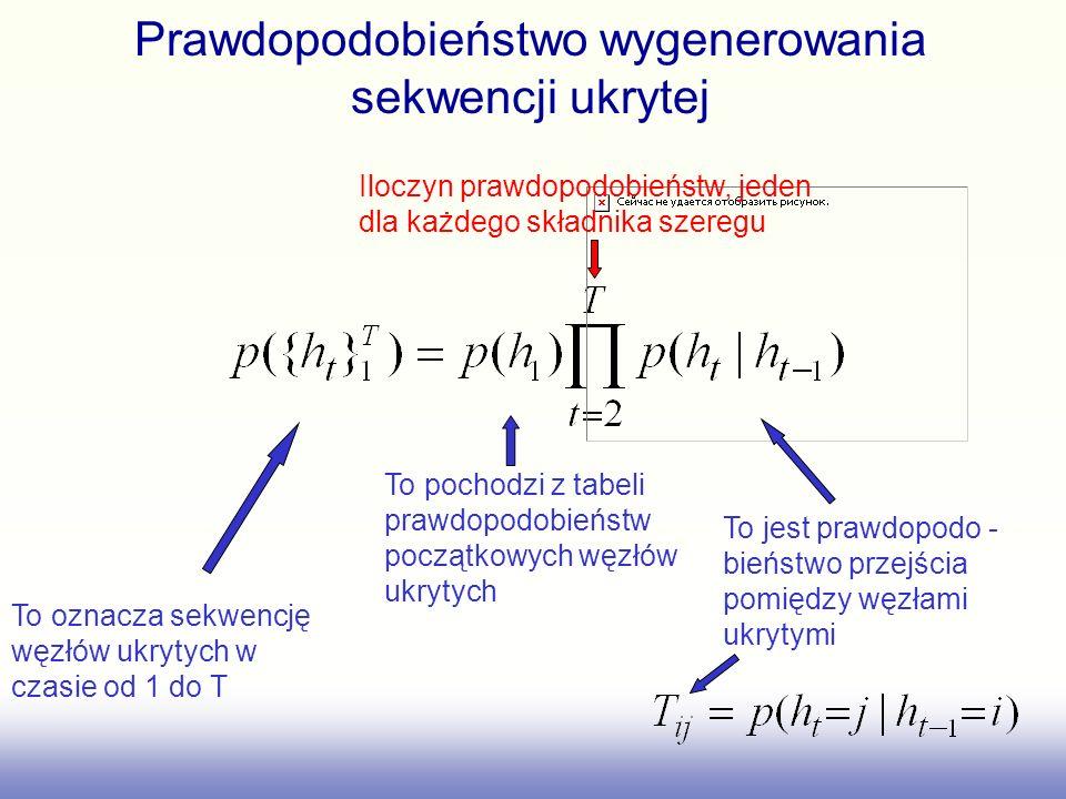 Prawdopodobieństwo wygenerowania sekwencji ukrytej To oznacza sekwencję węzłów ukrytych w czasie od 1 do T To pochodzi z tabeli prawdopodobieństw pocz