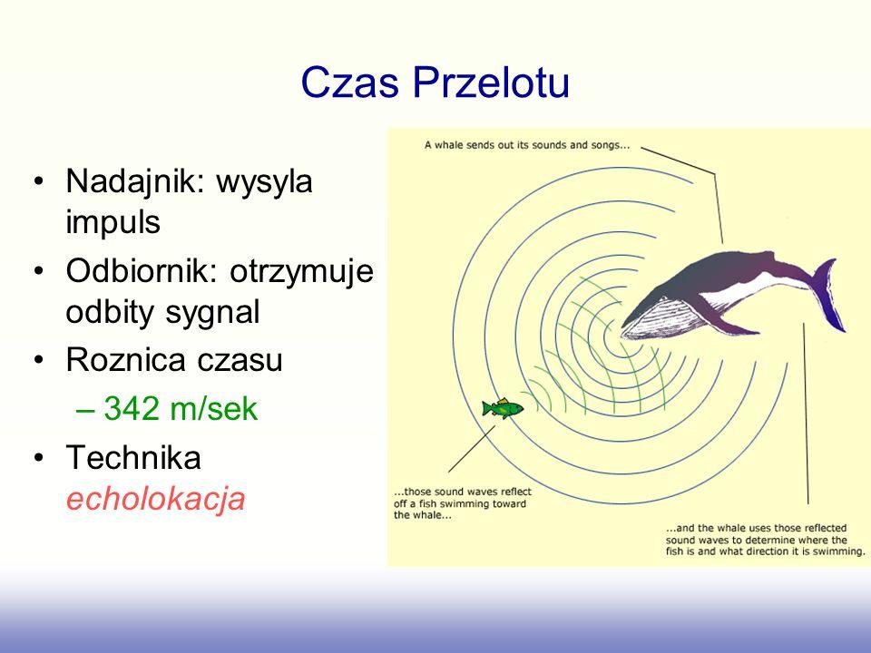 Czas Przelotu Nadajnik: wysyla impuls Odbiornik: otrzymuje odbity sygnal Roznica czasu –342 m/sek Technika echolokacja