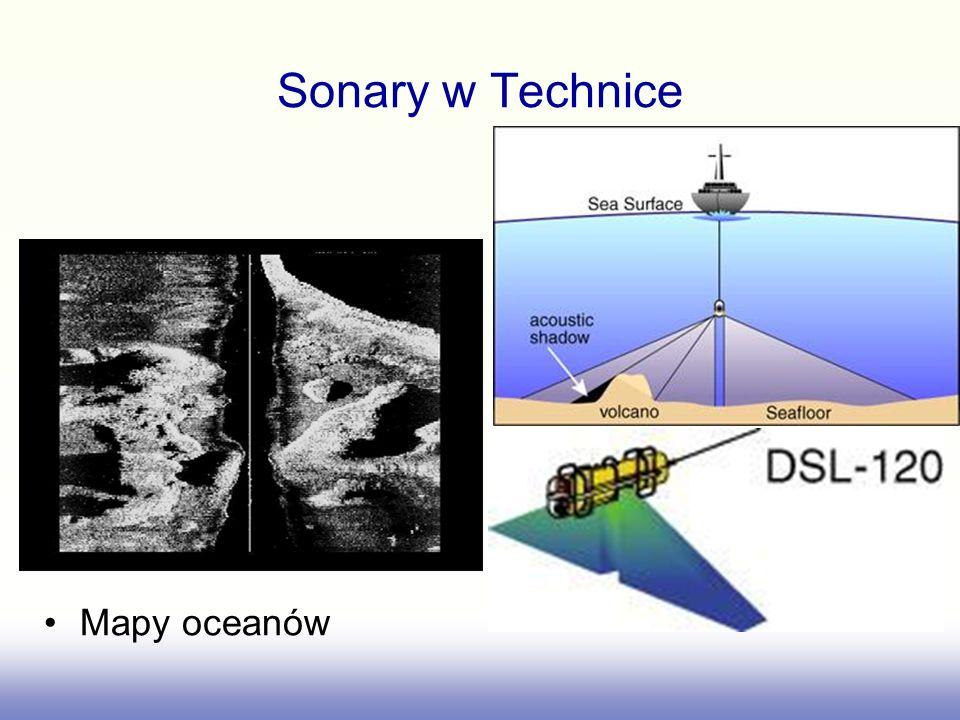 Sonary w Technice Mapy oceanów