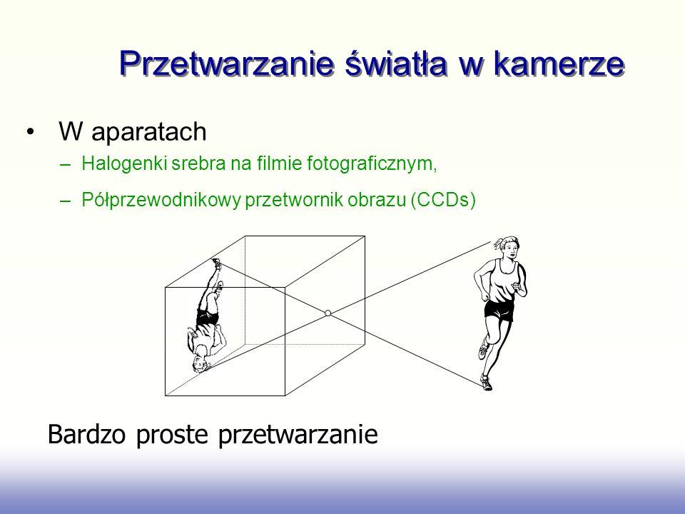Skupienie obrazu Obraz wynikowy nie jest całkowicie ostry Tylko przedmioty w wybranym zakresie odległości od soczewki są ostre i wyraźne Ten zakres w aparatach jest nazwany głębią pola.