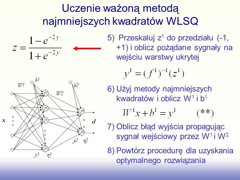 Uczenie ważoną metodą najmniejszych kwadratów WLSQ 5) Przeskaluj z 1 do przedziału (-1, +1) i oblicz pożądane sygnały na wejściu warstwy ukrytej 6)Użyj metody najmniejszych kwadratów i oblicz W 1 i b 1 7)Oblicz błąd wyjścia propagując sygnał wejściowy przez W 1 i W 2 8)Powtórz procedurę dla uzyskania optymalnego rozwiązania