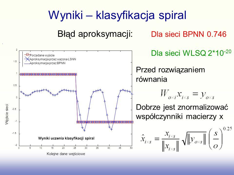 Przed rozwiązaniem równania Dobrze jest znormalizować współczynniki macierzy x 05101520253035404550 -2 -1.5 -0.5 0 0.5 1 1.5 2 Kolejne dane wejściowe Wyjście sieci Porzadane wyjscie Aproksymacja przez BPNN Wyniki uczenia klasyfikacji spiral Aproksymacja przez wazona LSNN Wyniki – klasyfikacja spiral Błąd aproksymacji: Dla sieci BPNN 0.746 Dla sieci WLSQ 2*10 -20