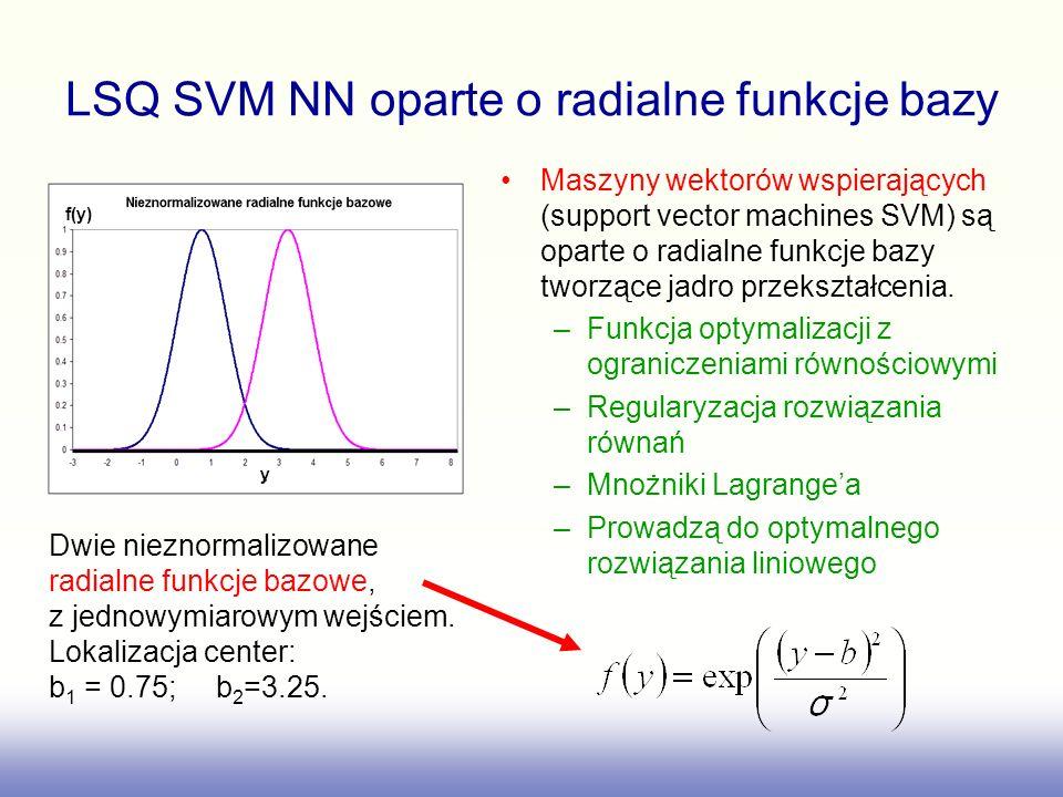 LSQ SVM NN oparte o radialne funkcje bazy Maszyny wektorów wspierających (support vector machines SVM) są oparte o radialne funkcje bazy tworzące jadro przekształcenia.