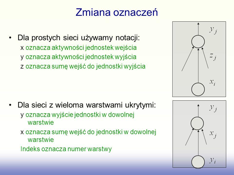 Zmiana oznaczeń Dla prostych sieci używamy notacji: x oznacza aktywności jednostek wejścia y oznacza aktywności jednostek wyjścia z oznacza sumę wejść do jednostki wyjścia Dla sieci z wieloma warstwami ukrytymi: y oznacza wyjście jednostki w dowolnej warstwie x oznacza sumę wejść do jednostki w dowolnej warstwie Indeks oznacza numer warstwy