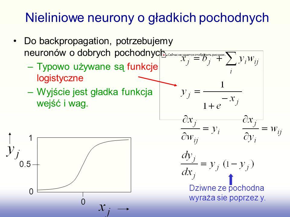 Nieliniowe neurony o gładkich pochodnych Do backpropagation, potrzebujemy neuronów o dobrych pochodnych.