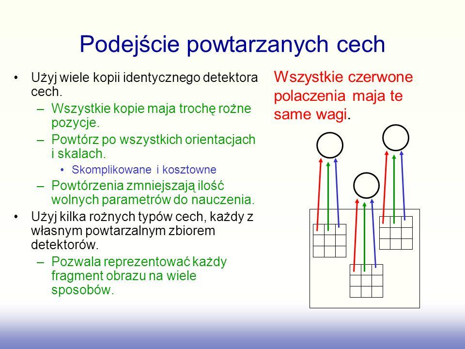 Podejście powtarzanych cech Użyj wiele kopii identycznego detektora cech.