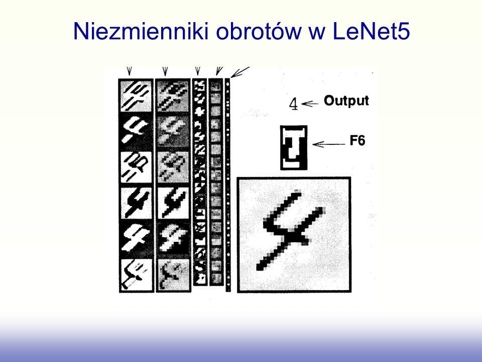 Niezmienniki obrotów w LeNet5