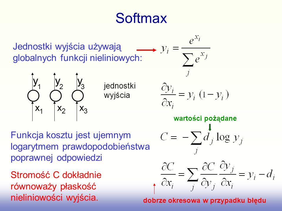 Softmax Jednostki wyjścia używają globalnych funkcji nieliniowych: Funkcja kosztu jest ujemnym logarytmem prawdopodobieństwa poprawnej odpowiedzi Stromość C dokładnie równoważy płaskość nieliniowości wyjścia.