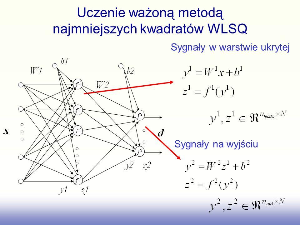 Sygnały w warstwie ukrytej Sygnały na wyjściu Uczenie ważoną metodą najmniejszych kwadratów WLSQ